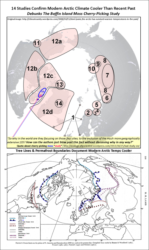 Studies prove modern arctic climate cooler than past moss cherry picking warmer